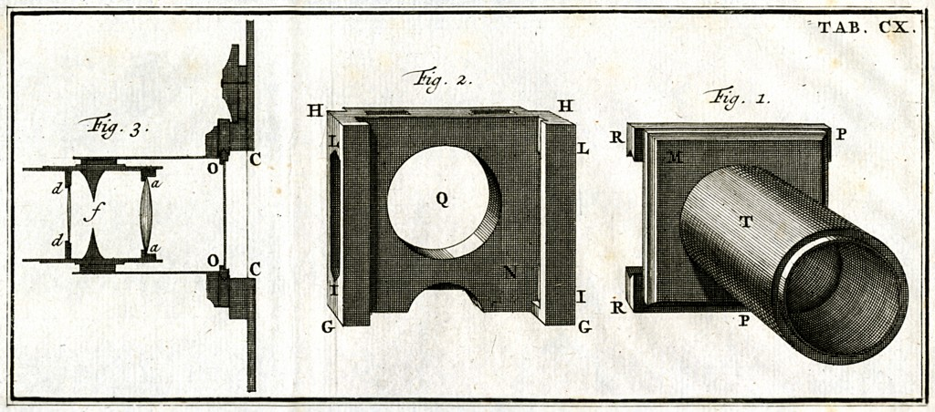 Working Parts of a Magic Lantern