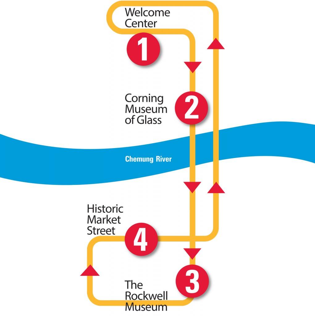 Take the bus around Corning's Gaffer District